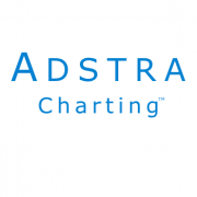 ADSTRA Dental Software ADSTRA Charting